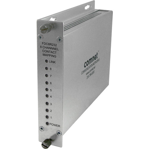 COMNET RS232 Link