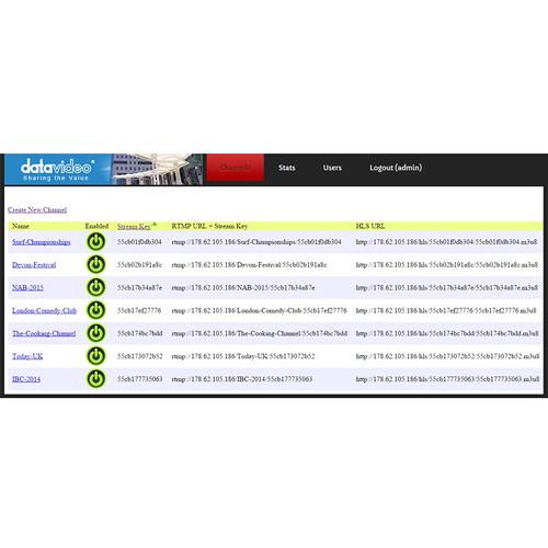 Datavideo Pro Upgrade for DVS-100 Stream Server Software