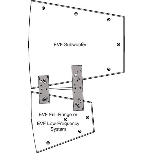 Electro-Voice HRK-2B Horizontal Rigging Kit for EVF to SUB Series (Black)