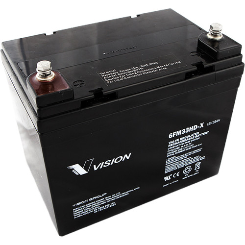 GOAL ZERO Yeti 400 Replacement Battery