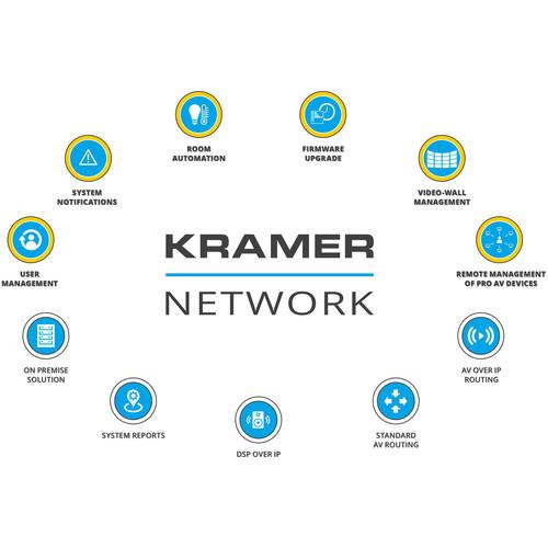 Kramer Network License Upgrade to Add up to 5 Devices for Kramer Network Platform