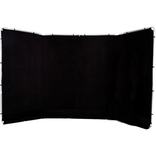 Lastolite Panoramic Background (13', Black)