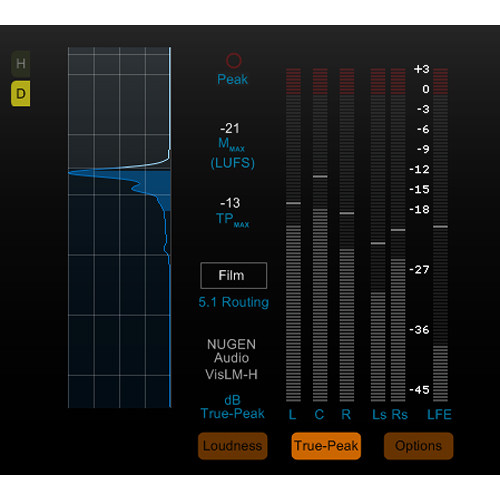 NuGen Audio VisLM-H2 with DSP Extension - Industry Standard Loudness Metering (Download)