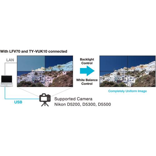 Panasonic TY-VUK10 Auto Display Adjustment Upgrade Kit