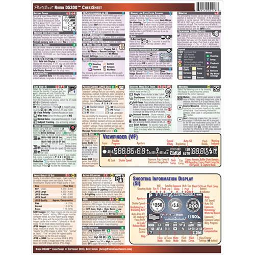 PhotoBert Cheat Sheet for Nikon D5300 DSLR Camera