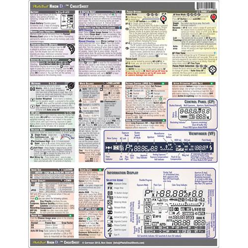 PhotoBert Cheat Sheet for Nikon Df DSLR Camera