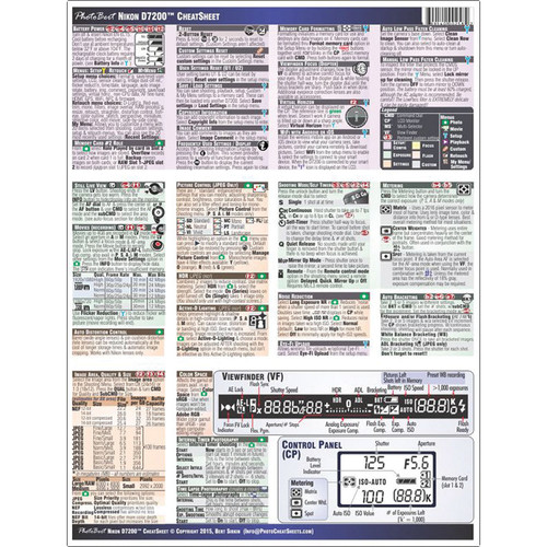 PhotoBert Cheat Sheet for Nikon D7200 DSLR Camera