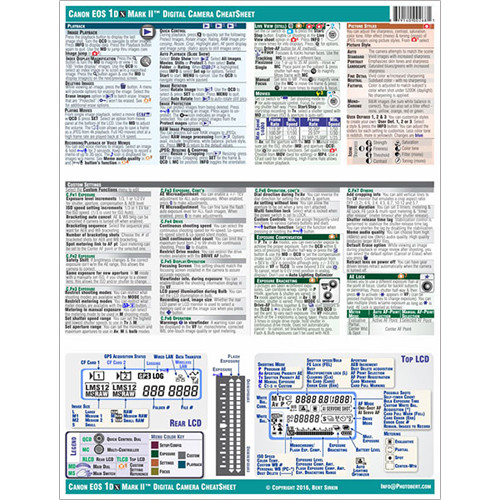 PhotoBert CheatSheet for Canon EOS 1DX Mark II DSLR Camera