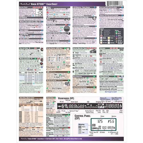 PhotoBert Cheat Sheet for Nikon D7500