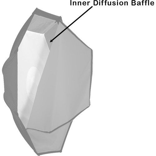 Photoflex Inner Diffusion Baffle for Extra Small OctoDome Softbox