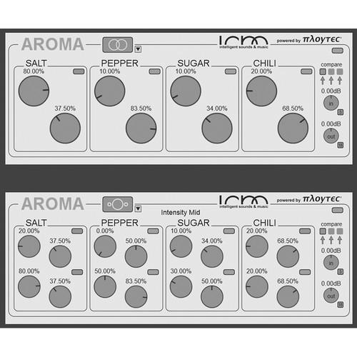 PLOYTEC Aroma - Harmonic Processor Plug-In (Download)