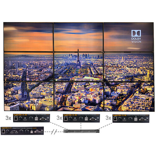 ProVideoInstruments VuMATRIX 3x3 Turn-Key 4K Video-Wall System