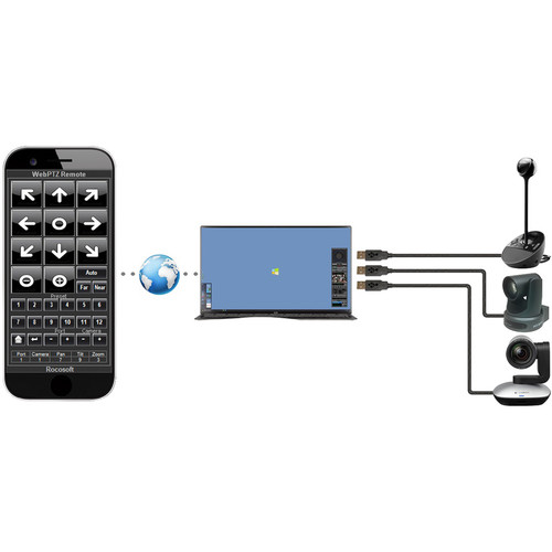 PTZOptics Rocosoft UVCCam Pro Camera Control Software for PC