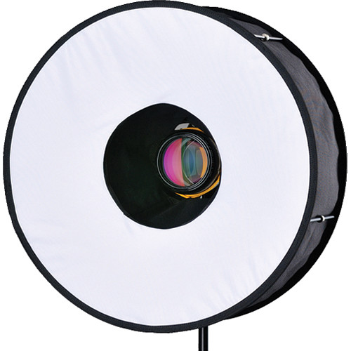 RoundFlash Magnetic Ringflash Adapter