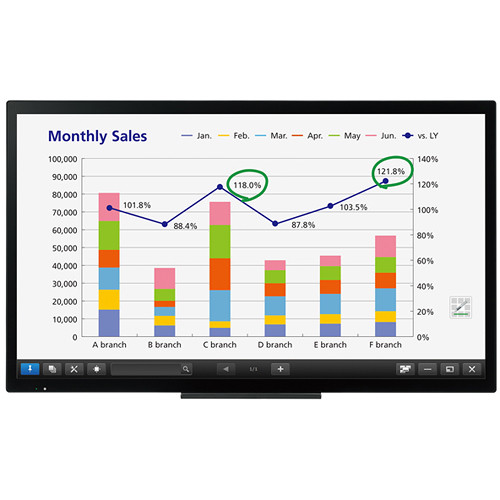 """Sharp PN-L501C Value Priced 50"""" Aquos Board Interactive Display System 10-Point Capacitive Multi-Touch Scr"""