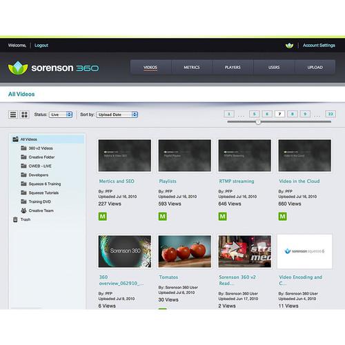 Sorenson Media 360 Online CMS, Enterprise Annual Account