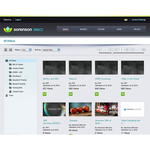 Sorenson Media 360 Online CMS, Small Business Annual Account
