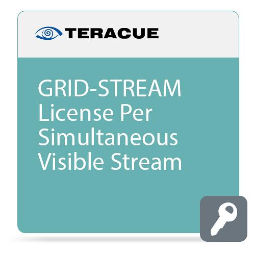 Teracue GRID-STREAM License per Simultaneous Visible Stream
