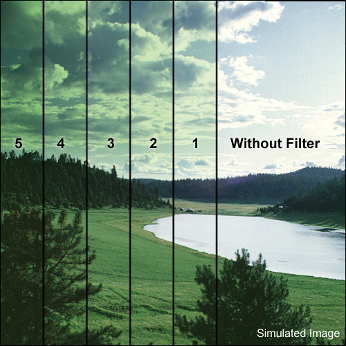 """Tiffen 5.65 x 5.65"""" 4 Green Hard-Edge Graduated Filter"""