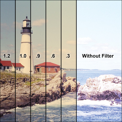 """Tiffen 5 x 5"""" Combination 85B/ND 1.2 Filter (4-Stop)"""