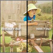 "Kodak 4 x 12"" Neutral Density (ND) #96 0.30 Optical Gelatin Wratten Filter"
