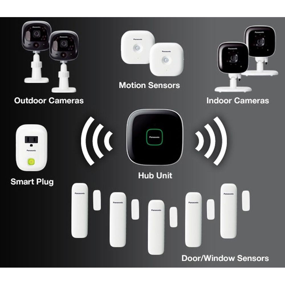 Panasonic DIY Complete Home Monitoring System