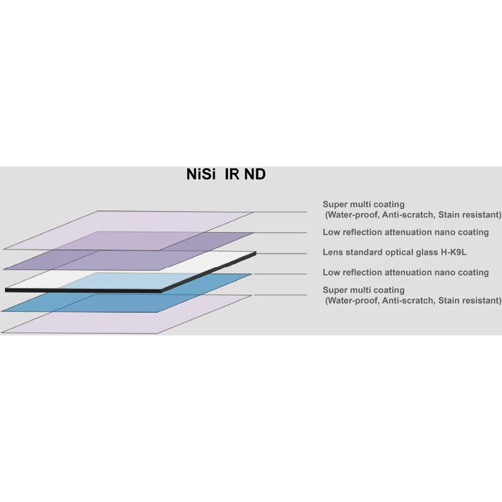 NiSi 100 x 100mm Nano IRND 3 0 Filter (10-Stop)