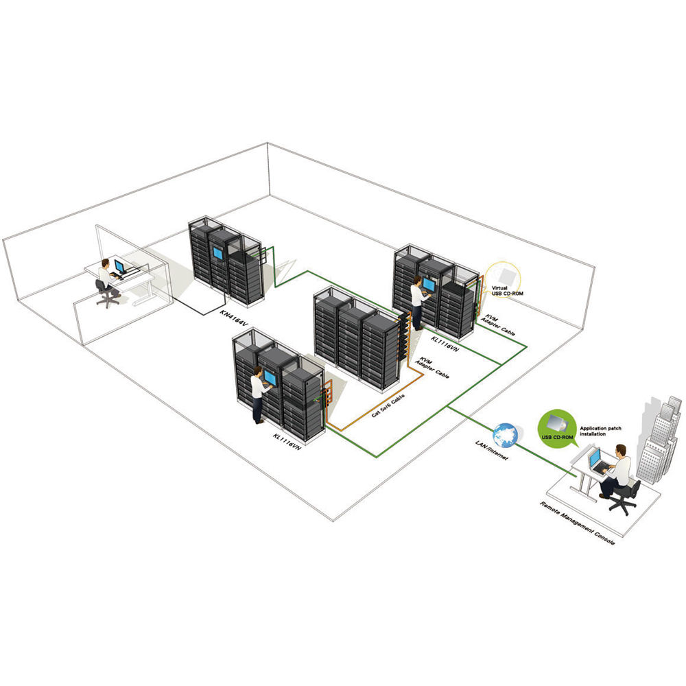 ATEN 8-Port Cat5 Dual Rail LCD KVM over IP Switch with Rackmount Kit (19