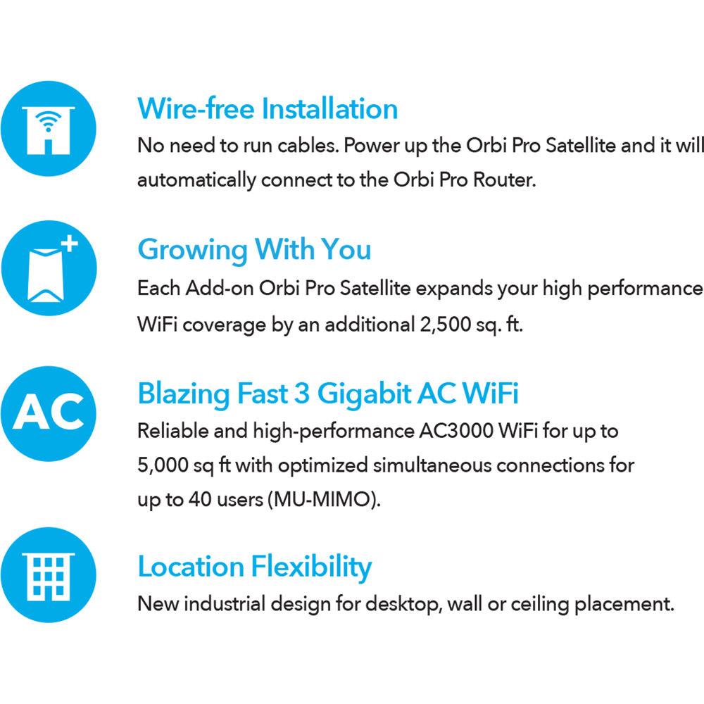 Netgear Orbi Pro AC3000 Wireless Tri-Band Gigabit Add-On Satellite Access  Point