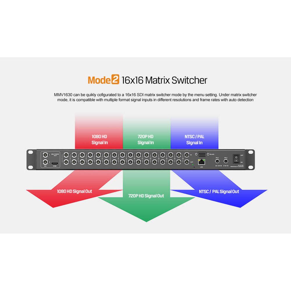 AV Matrix 16-Channel 3G-SDI Multiviewer and Switcher (1 RU)