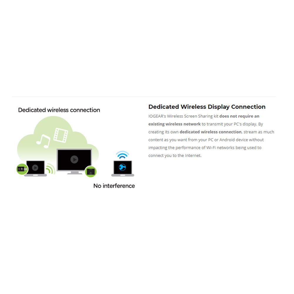 IOGEAR GWSSKIT Wireless Screen Sharing Kit