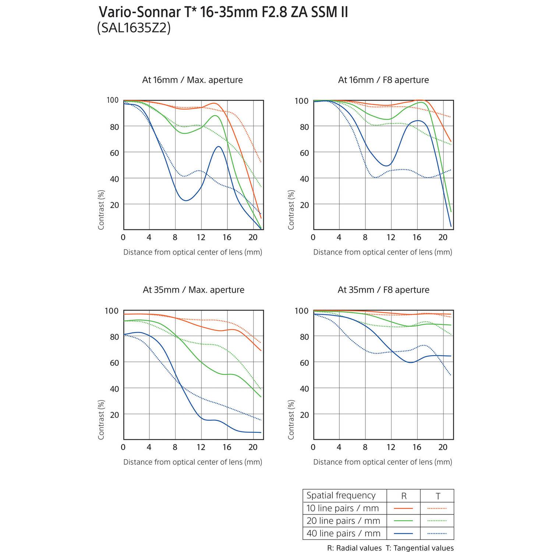Ssm Wiring Diagram | Wiring Diagram
