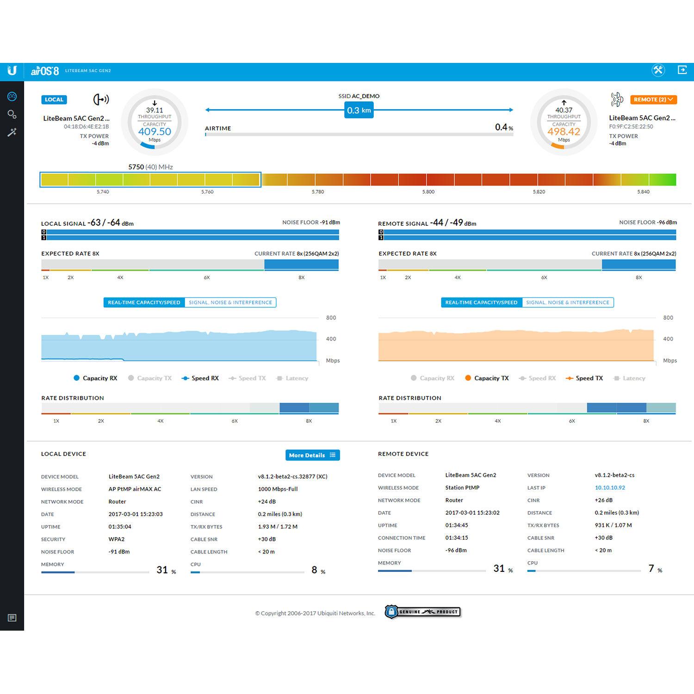Ubiquiti Networks LiteBeam AC Gen2 airMAX ac CPE with Dedicated Management  Radio