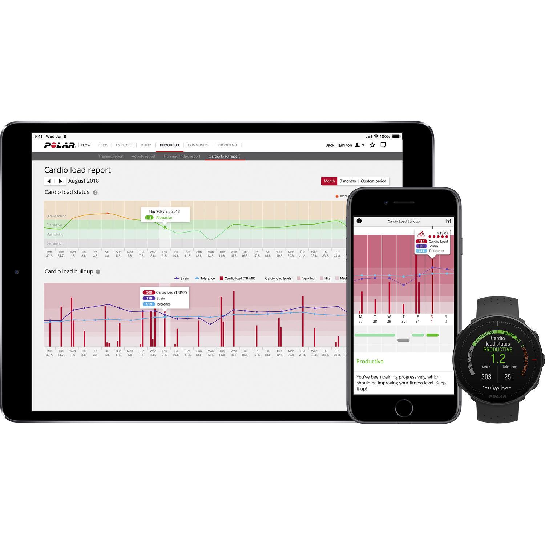 Polar Vantage M Multisport & Running GPS Watch (Medium/Large, Black)