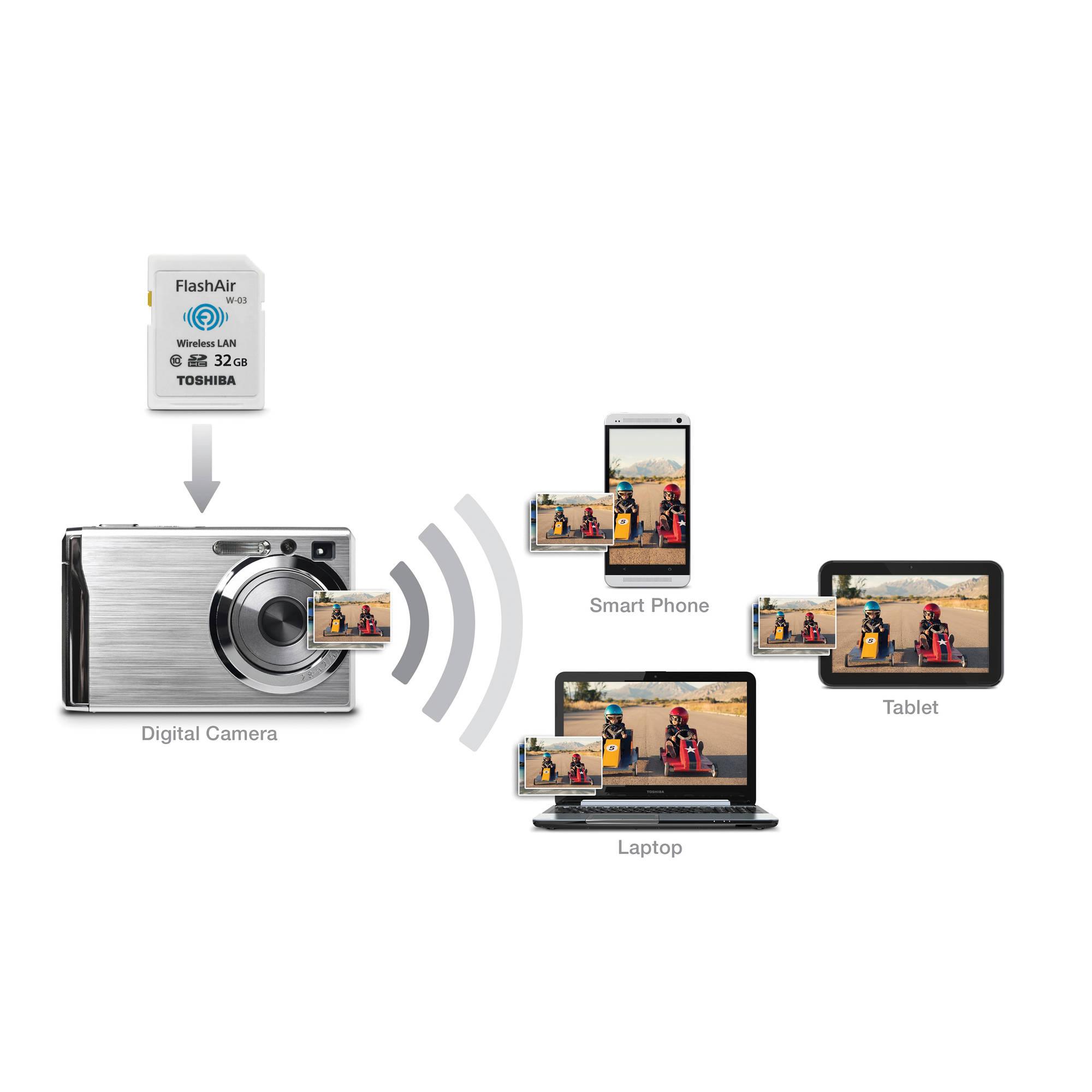 Toshiba 32GB FlashAir III Wireless SD Card
