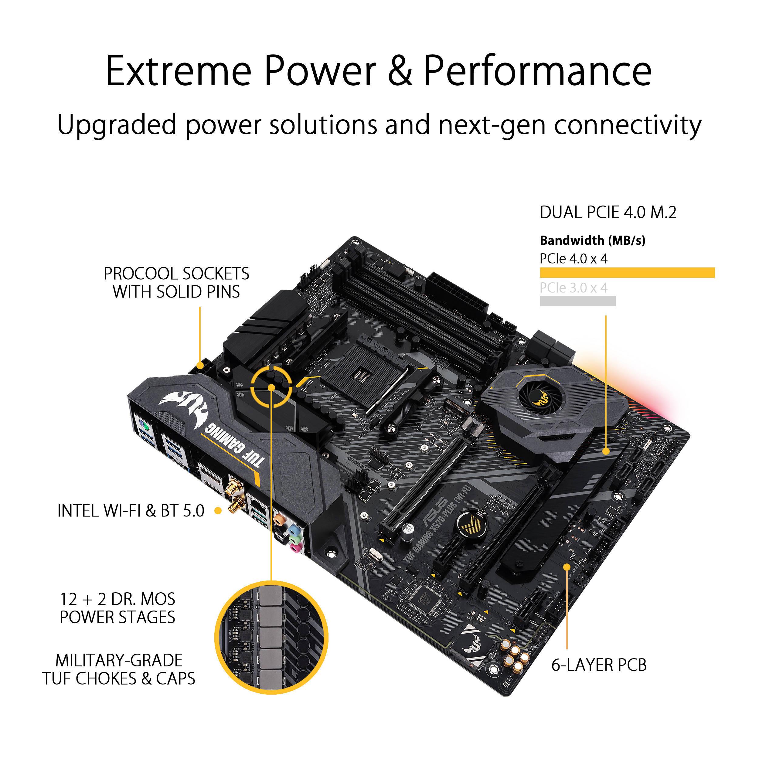 ASUS TUF GAMING X570-PLUS (Wi-Fi) AM4 ATX Motherboard