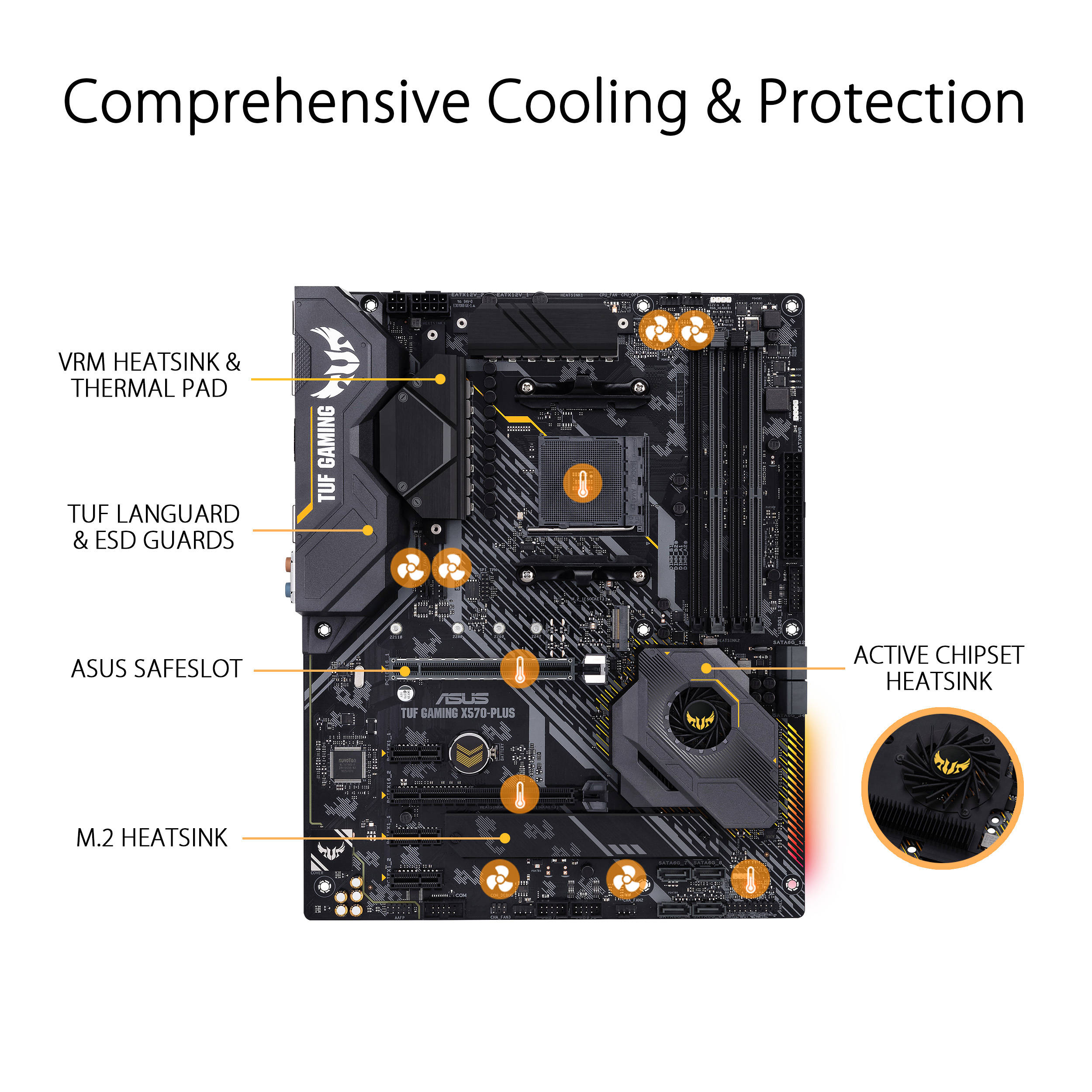 ASUS TUF GAMING X570-PLUS AM4 ATX Motherboard