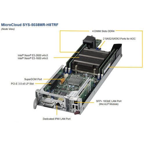 Supermicro 5038MR-H8TRF 16-Bay MicroCloud SuperServer