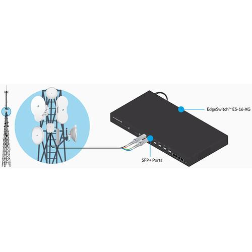 Ubiquiti Networks UF-MM-10G-20 SFP+ Multi-Mode Fiber Module (20-Pack)