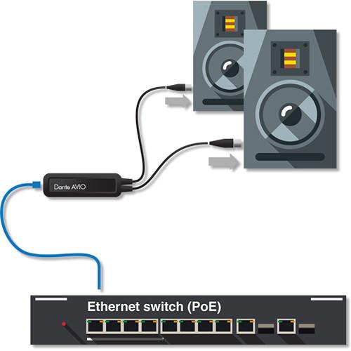 Audinate Dante AVIO 2-Channel XLR Analog Output Adapter for Dante Audio  Network