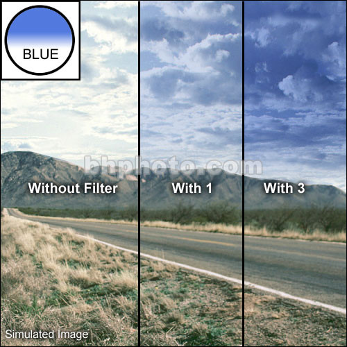 Soft Edge Schneider 4x4 Graduated Storm Blue 1 Water White Glass Filter