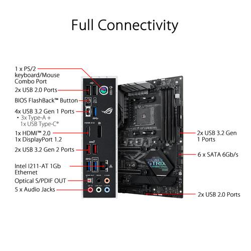 Placa base ASUS ROG Strix B450-F Gaming II AM4 ATX