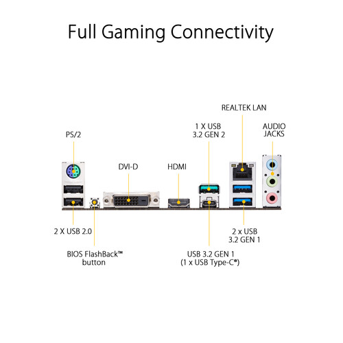 Placa base para juegos ASUS TUF Gaming B450M-Plus II AM4 Micro-ATX