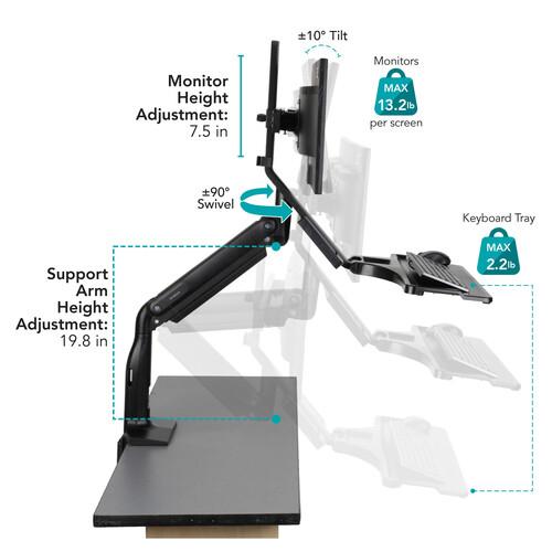 Gabor Dual-Monitor Sit Stand Desktop Mount